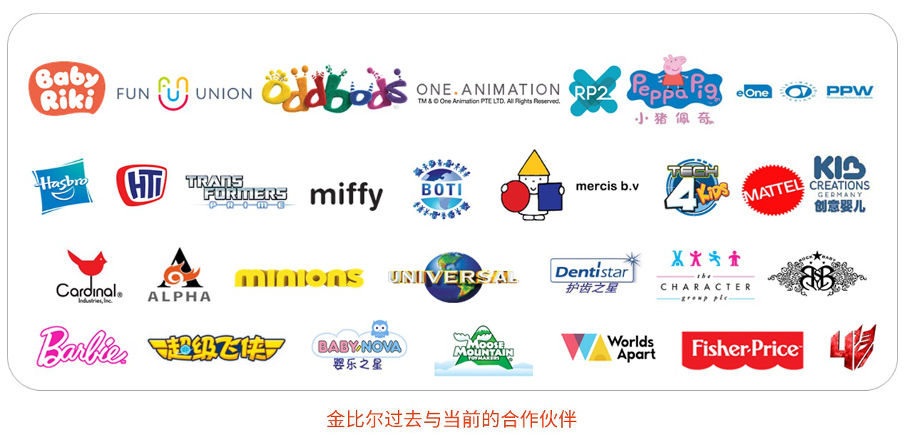 Popular Toy Brands : King bee toys welcome r us china veteran kirsten